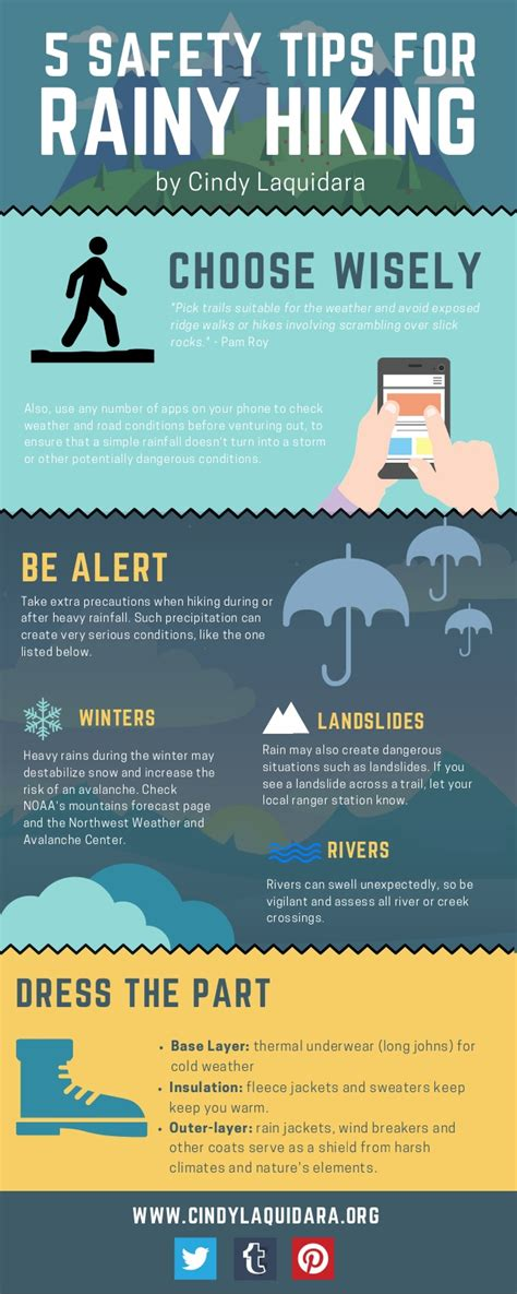 5 Safety Tips for Rainy Hiking