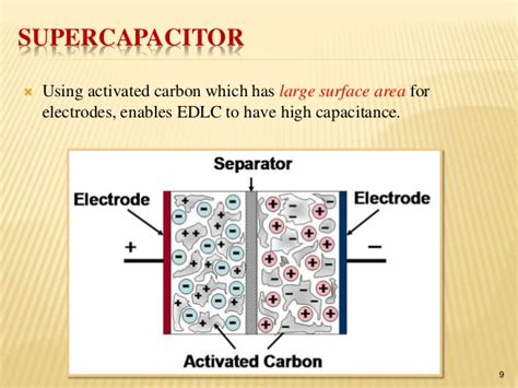Role Of Activated Carbon In Supercapacitor. Bariatric Surgery Sleeve Gastrectomy. Christman Pool Service Home Insurance Houston. Garage Door Repair St Paul Az Family Lawyers. Pain In Ear When Chewing Log Management Tools. Best Smelling Deoderant Austin Virtual Office. Laser Spine Surgery Los Angeles. Art School San Antonio Gold Buyers In Phoenix. Malaysia Airlines Review High School Sat Prep