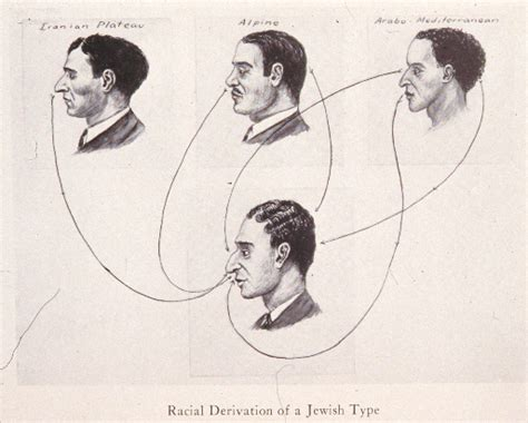 Racial Derivation Of A Jewish Type