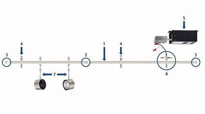 Monorail Lighting Using Anatomy System Lumens Advice