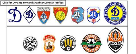 Ukrainian Premier League Clubs, 2008-'09 Season