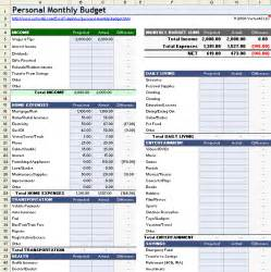 Monthly Budget Excel Spreadsheet Monthly Budget Spreadsheet For Excel