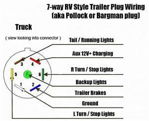 Wiring Diagram For 7 Way Rv Plug  U2013 Readingrat Net