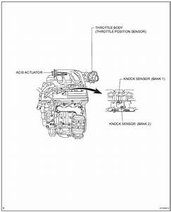 Toyota Sienna Service Manual  Definition Of Terms
