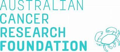 Cancer Research Foundation Australian Acrf Charities Australia