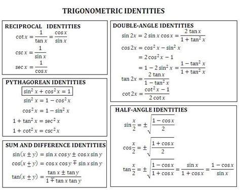 math rescue trigonometry proving trigonometric