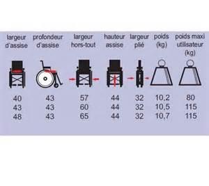 Fauteuil Roulant Dimensions Standard by Achat Fauteuil Roulant De Transfert Stan Dupont Medical