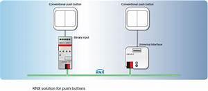 Smart Home Knx : eib knx system ~ Lizthompson.info Haus und Dekorationen