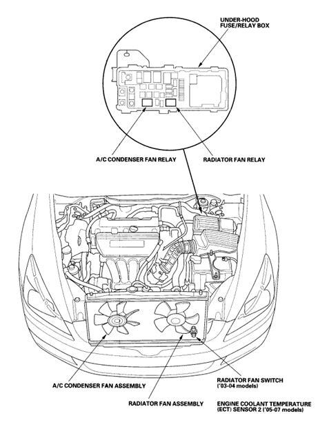 Honda Under Hood Fuse Box Imageresizertool