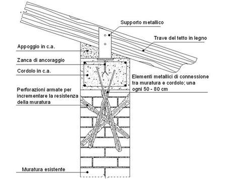Tecnica Delle Costruzioni Dispense Edificiinmuratura It