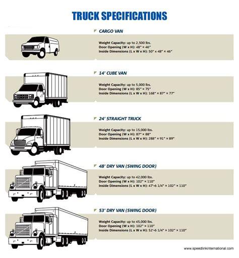 Truck Sizes by Truck Sizes Best Image Truck Kusaboshi