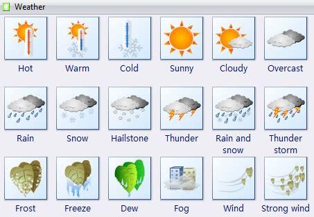 Vector Weather Clip Art, Free Download