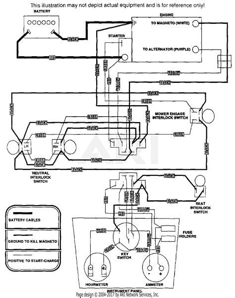 scag stz 20kh 30000 up parts diagram for wiring diagram