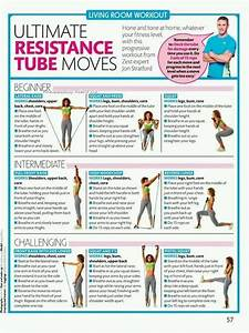 Body Fat Chart Men Resistance Band Exercises Image By Alia D On Tr90 Program