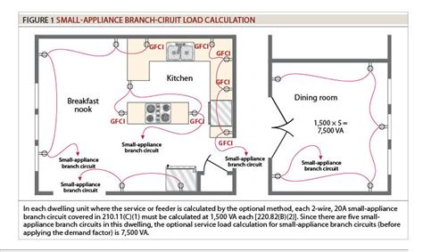 Branch Circuit Feeder Service Calculations Part Xlv
