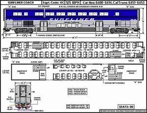 Surfliner Amtrak Train Dimensions