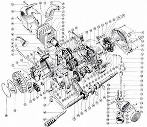 Motorcicles Engines