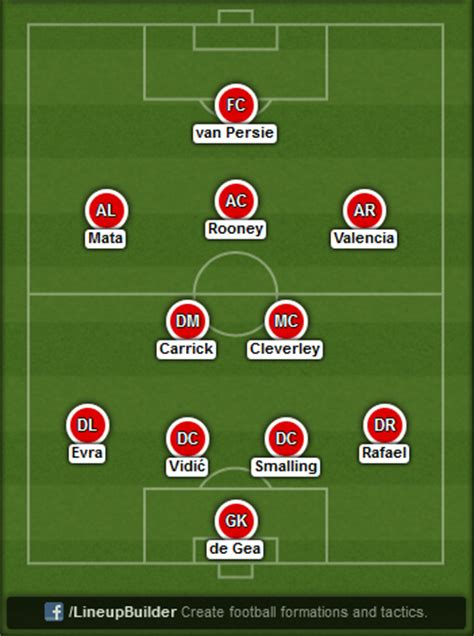 Predicted Manchester United line-up vs Crystal Palace on ...