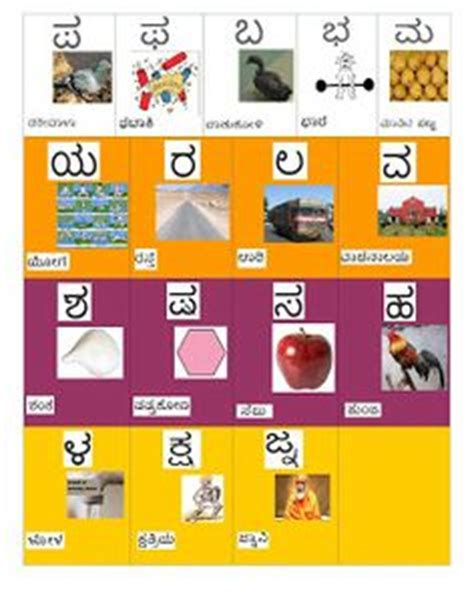 kids learning kannada images kids learning