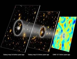 3-D Map Gives Accurate Distance Of Galaxies