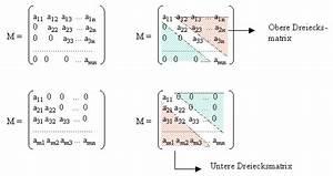 Transponierte Matrix Berechnen : grundbegriffe ~ Themetempest.com Abrechnung