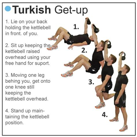 kettlebell turkish exercises workout ups exercise getup fitness benefits athletic performance training gorilla weight body getups bridge hips crossfit kb
