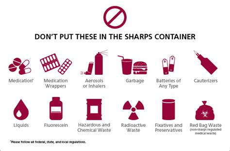 Sharps Containers: What's in? What's out?