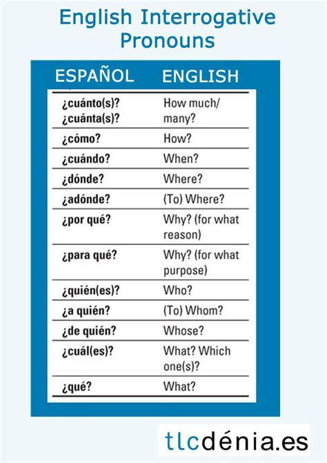 pronombres interrogativos en ingles gramatica
