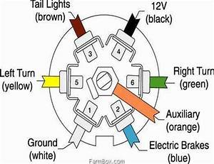 7 Pin Wiring Diagram