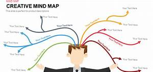Mind Mapping And Diagrams Basics