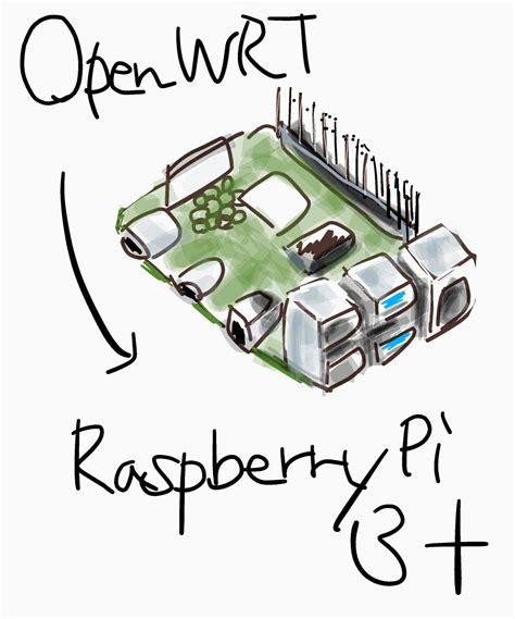 Opkg update opkg install luci. 5 OpenWrt on Raspi 2.4GhzでAP化する設定