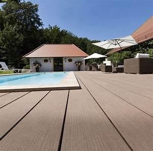 Megawood Premium Plus : glabischnig wpc dielen ~ Michelbontemps.com Haus und Dekorationen