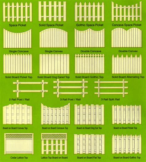 wooden fence gates styles fence building gate 187 fencing