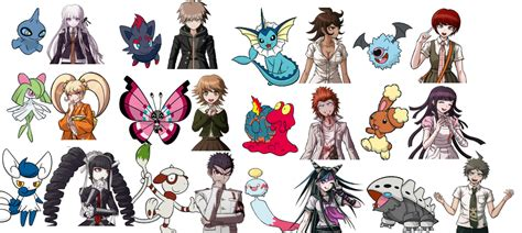 (warning Spoilers?)total Pokemon Danganronpa By