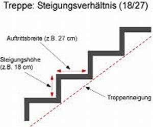 Treppe Berechnen Online : treppe online berechnen gel nder f r au en ~ Lizthompson.info Haus und Dekorationen
