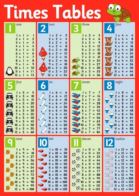 Times Table 112  Printable Shelter