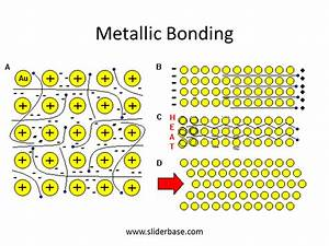 Summary of Bonding - SliderBase