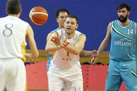 Banku basketbols: