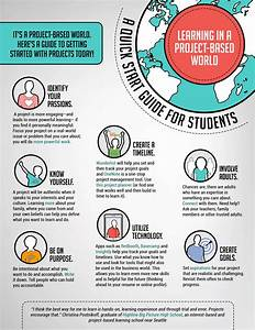 13 Tips For Students Getting Started With Project