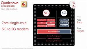 Qualcomm X55 Modem For Even Faster 5g In 2020