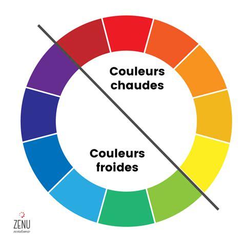 Couleur Chaudes Et Froides Couleurs Chaudes Et Froides Maison Design Apsip