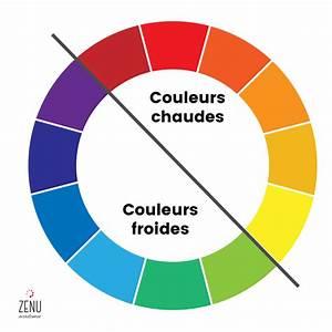 la theorie des couleurs les principes de base With couleurs chaudes couleurs froides