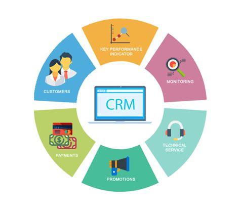 services crm call center