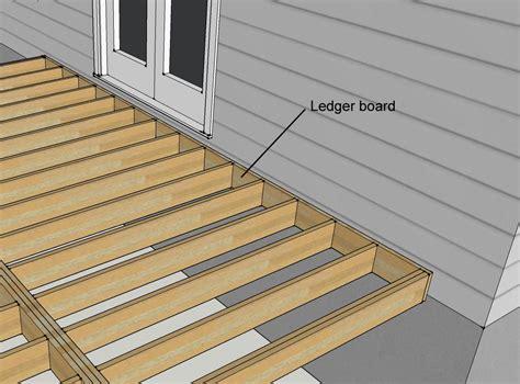 porch deck ledger to buildings virginia deck design explained part 1 footers and ledger