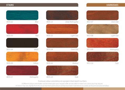 wood colour varnish wcv paint