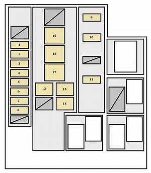 Toyota Rav4 Fuse Box Diagram 41081 Enotecaombrerosse It