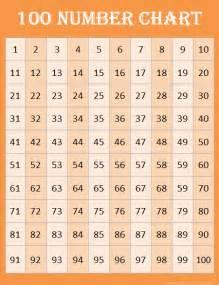HD wallpapers free printable line charts