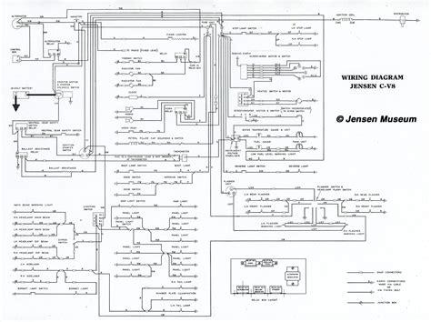 Jensen Wiring Diagram The Museum