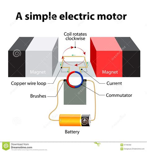 Simple Electric Motor Vector Diagram Stock