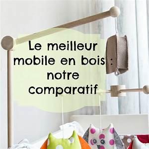 Mobile Bébé Bois : le meilleur mobile en bois notre comparatif b b dodo ~ Teatrodelosmanantiales.com Idées de Décoration